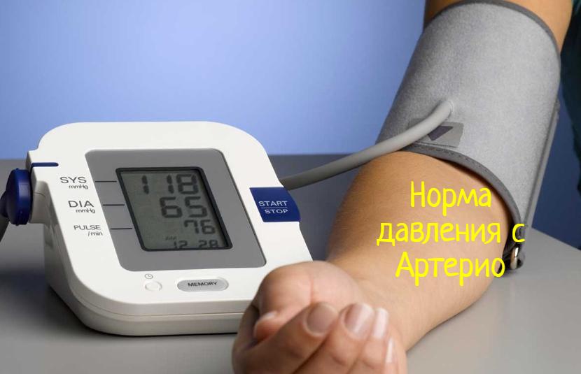 Артерио – инструкция по применению лекарства от гипертонии