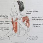 Подвздошная мышца болит – что делать?